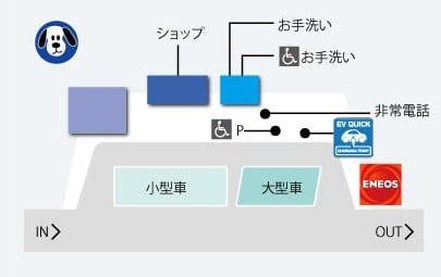 西紀SA(下り)の施設地図