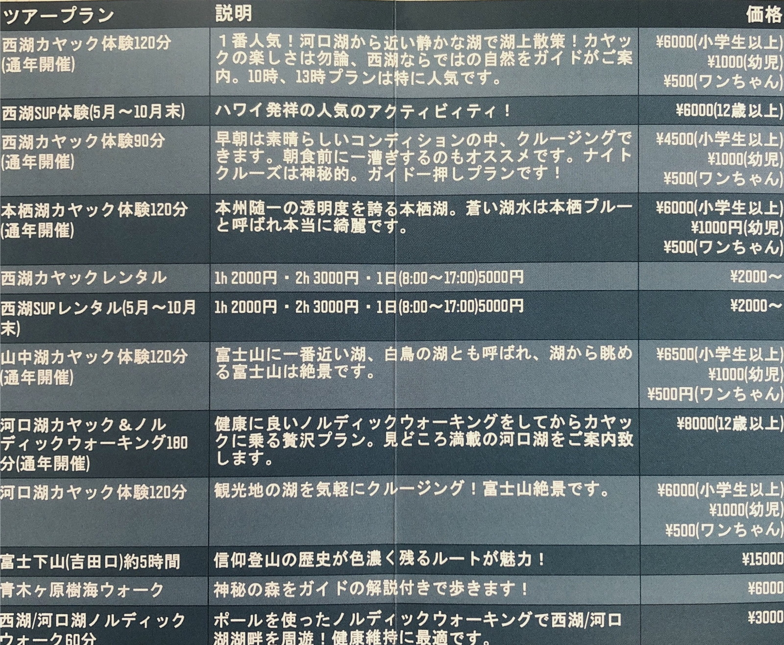 ナゴミ・ネイチャー・コネクションズの料金(参考)
